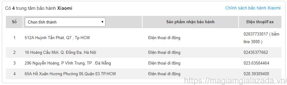 Có nên mua điện thoại Xiaomi trên Lazada không